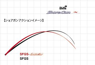 curve_b.jpg