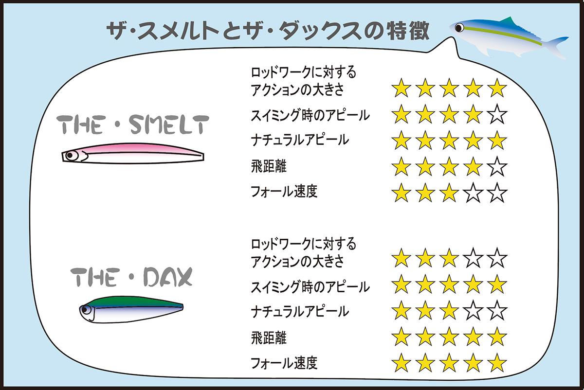ザ・スメルト&ザ・ダックス/2018.4.4